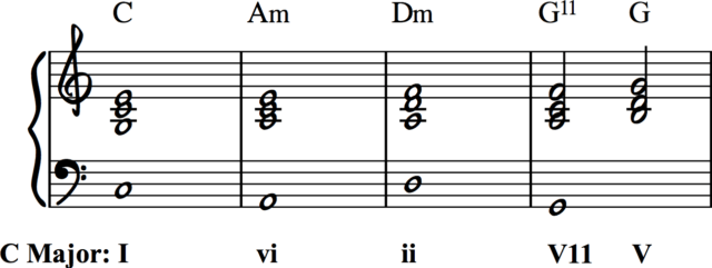 chord extensions