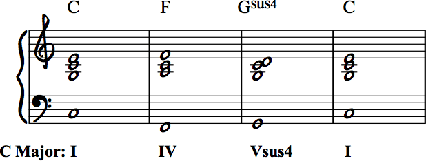 suspended fourth chords