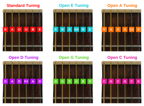 open string tunings