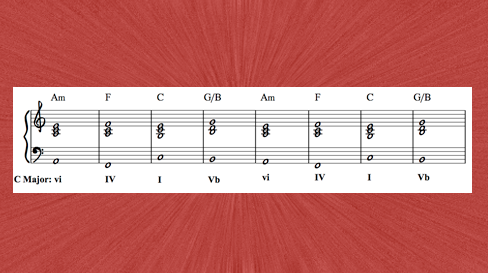 How to Write Interesting Chord Progressions: 8-bar or 16-bar